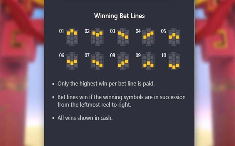 เกมสล็อต Fortune OX Bet Lines